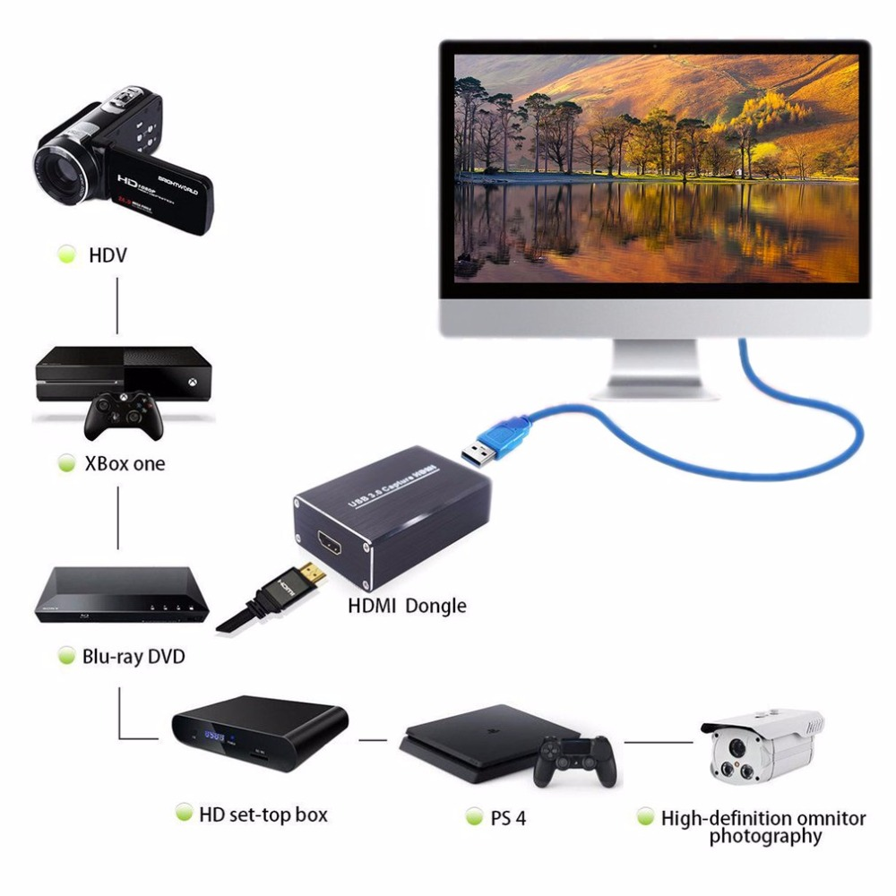 USB3.0 Capture HDMI To USB Capture Video Capture Dongle HD Phone Games Meeting Video Capture Box Free Drive For OBS POTPAYER.jpg